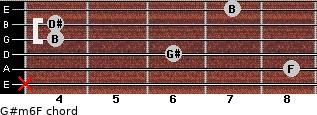 G#m6/F for guitar on frets x, 8, 6, 4, 4, 7