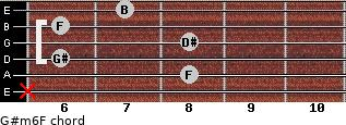 G#m6/F for guitar on frets x, 8, 6, 8, 6, 7