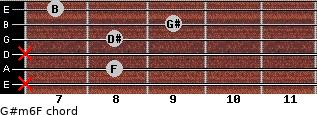 G#m6/F for guitar on frets x, 8, x, 8, 9, 7