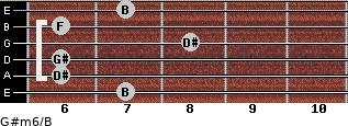 G#m6/B for guitar on frets 7, 6, 6, 8, 6, 7