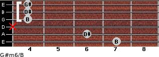 G#m6/B for guitar on frets 7, 6, x, 4, 4, 4