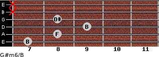 G#m6/B for guitar on frets 7, 8, 9, 8, x, x