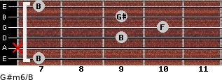 G#m6/B for guitar on frets 7, x, 9, 10, 9, 7