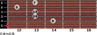 G#m6/B for guitar on frets x, 14, 13, 13, 12, 13