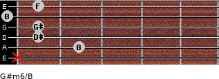 G#m6/B for guitar on frets x, 2, 1, 1, 0, 1