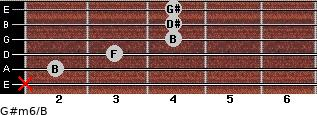 G#m6/B for guitar on frets x, 2, 3, 4, 4, 4