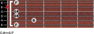 G#m6/F for guitar on frets 1, 2, 1, 1, x, 1