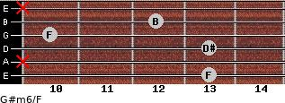 G#m6/F for guitar on frets 13, x, 13, 10, 12, x