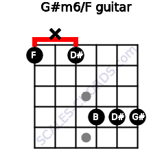 G#m6/F for guitar on frets 1, x, 1, 4, 4, 4