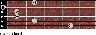 G#m7 for guitar on frets 4, 2, 1, 1, 0, 2