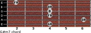 G#m7 for guitar on frets 4, 6, 4, 4, 4, 2