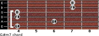 G#m7 for guitar on frets 4, 6, 4, 4, 7, 7