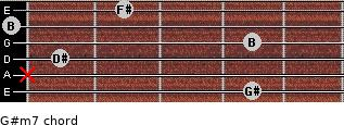G#m7 for guitar on frets 4, x, 1, 4, 0, 2