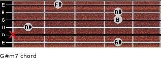 G#m7 for guitar on frets 4, x, 1, 4, 4, 2
