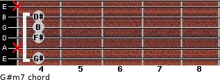 G#m7 for guitar on frets 4, x, 4, 4, 4, x