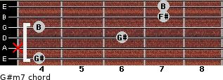 G#m7 for guitar on frets 4, x, 6, 4, 7, 7