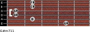 G#m7/11 for guitar on frets 4, 2, 1, 1, 2, 2