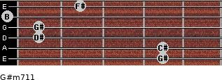 G#m7/11 for guitar on frets 4, 4, 1, 1, 0, 2