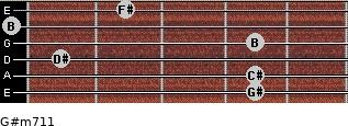 G#m7/11 for guitar on frets 4, 4, 1, 4, 0, 2