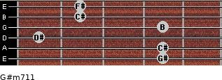 G#m7/11 for guitar on frets 4, 4, 1, 4, 2, 2