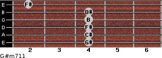 G#m7/11 for guitar on frets 4, 4, 4, 4, 4, 2
