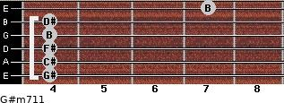 G#m7/11 for guitar on frets 4, 4, 4, 4, 4, 7