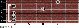 G#m7/11 for guitar on frets 4, 4, 4, 6, 4, 7