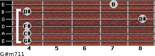 G#m7/11 for guitar on frets 4, 4, 4, 8, 4, 7