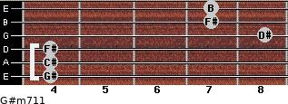 G#m7/11 for guitar on frets 4, 4, 4, 8, 7, 7