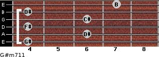 G#m7/11 for guitar on frets 4, 6, 4, 6, 4, 7