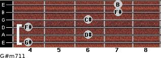 G#m7/11 for guitar on frets 4, 6, 4, 6, 7, 7