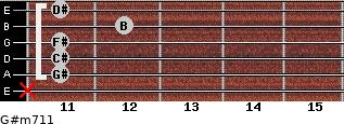 G#m7/11 for guitar on frets x, 11, 11, 11, 12, 11