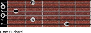 G#m7(-5) for guitar on frets 4, 2, 0, 1, 0, 2