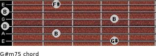 G#m7(-5) for guitar on frets 4, 2, 0, 4, 0, 2