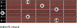 G#m7(-5) for guitar on frets 4, 2, 0, 4, 3, 2
