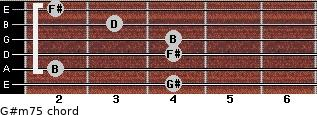 G#m7(-5) for guitar on frets 4, 2, 4, 4, 3, 2