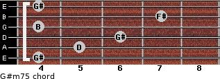 G#m7(-5) for guitar on frets 4, 5, 6, 4, 7, 4