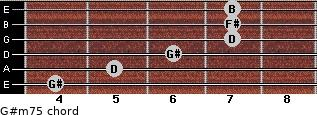 G#m7(-5) for guitar on frets 4, 5, 6, 7, 7, 7