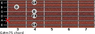 G#m7(-5) for guitar on frets 4, x, 4, 4, 3, 4
