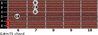 G#m7(-5) for guitar on frets x, x, 6, 7, 7, 7