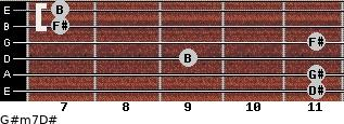 G#m7/D# for guitar on frets 11, 11, 9, 11, 7, 7