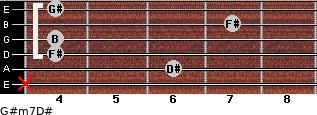 G#m7/D# for guitar on frets x, 6, 4, 4, 7, 4