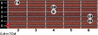 G#m7/D# for guitar on frets x, 6, 6, 4, 4, 2