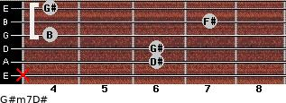 G#m7/D# for guitar on frets x, 6, 6, 4, 7, 4