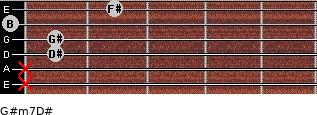 G#m7/D# for guitar on frets x, x, 1, 1, 0, 2
