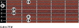 G#m7/F# for guitar on frets 2, 2, 1, 1, 0, 2