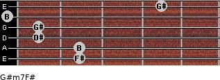 G#m7/F# for guitar on frets 2, 2, 1, 1, 0, 4