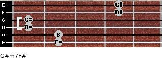 G#m7/F# for guitar on frets 2, 2, 1, 1, 4, 4