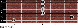 G#m7/F# for guitar on frets 2, 6, 4, 4, 4, 4