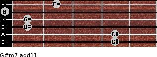 G#m7(add11) for guitar on frets 4, 4, 1, 1, 0, 2